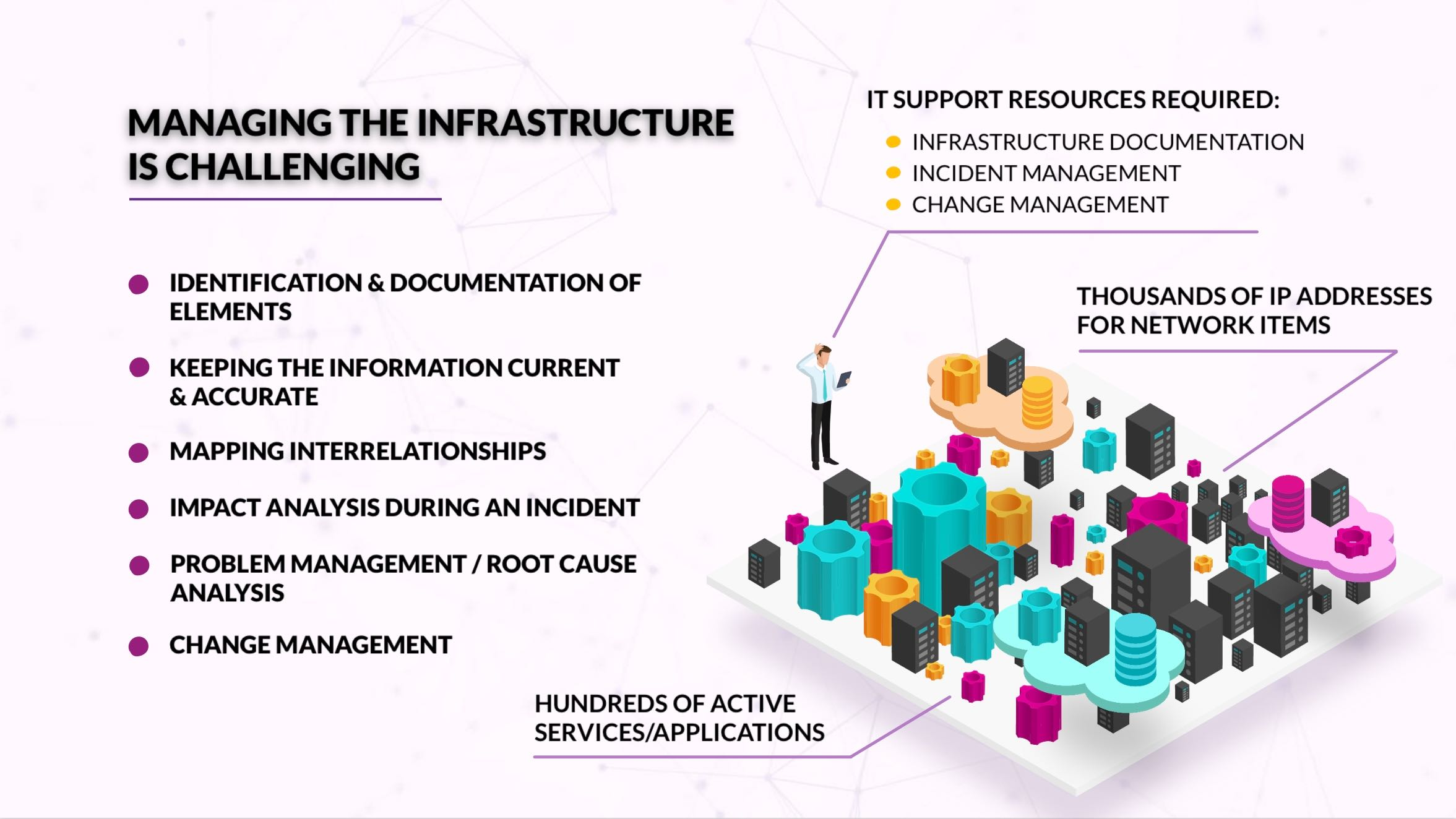 Managing the infrastructure is challenging